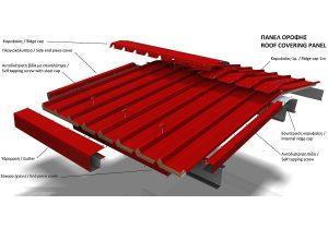 Ειδικά τεμάχια για πάνελ οροφής a